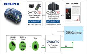 Cybersecurity – Equipment & Tool Institute